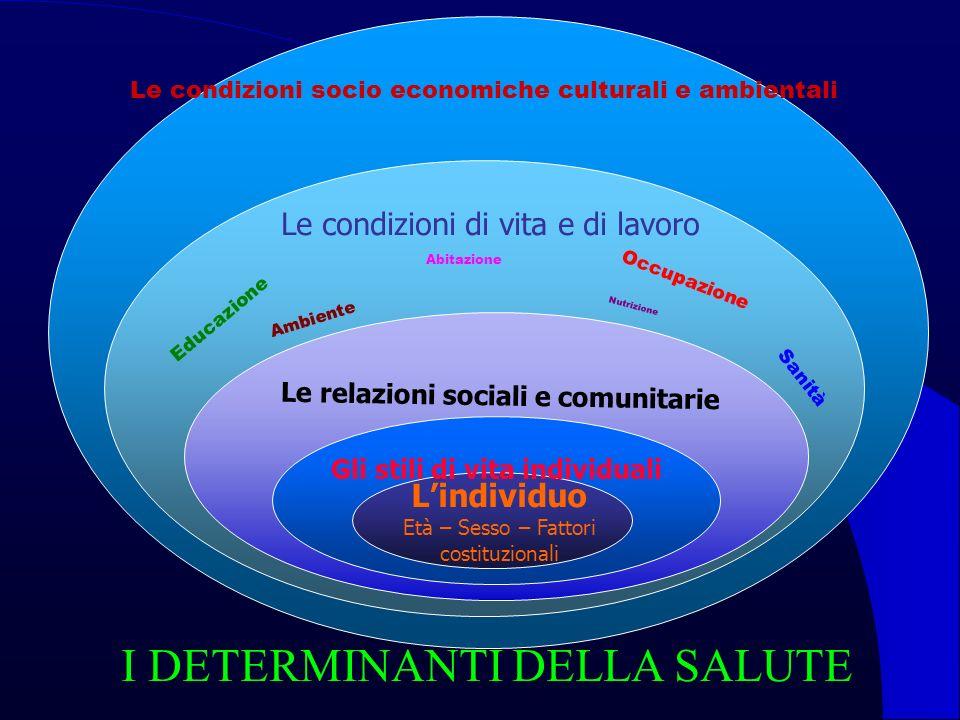 Lindividuo Età – Sesso – Fattori costituzionali Gli stili di vita individuali Le relazioni sociali e comunitarie Le condizioni di vita e di lavoro Edu