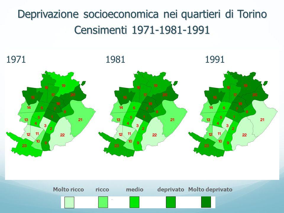Molto riccoriccomediodeprivatoMolto deprivato Deprivazione socioeconomica nei quartieri di Torino Censimenti 1971-1981-1991 197119811991