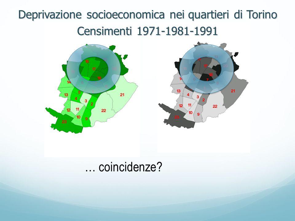 … coincidenze? Deprivazione socioeconomica nei quartieri di Torino Censimenti 1971-1981-1991