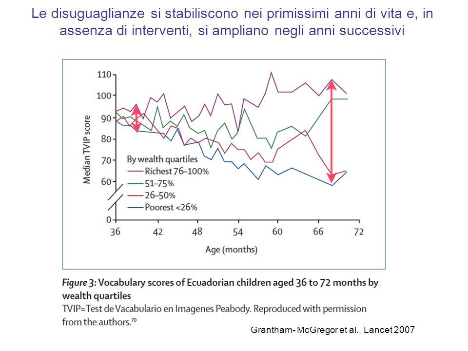 Le disuguaglianze si stabiliscono nei primissimi anni di vita e, in assenza di interventi, si ampliano negli anni successivi Grantham- McGregor et al.