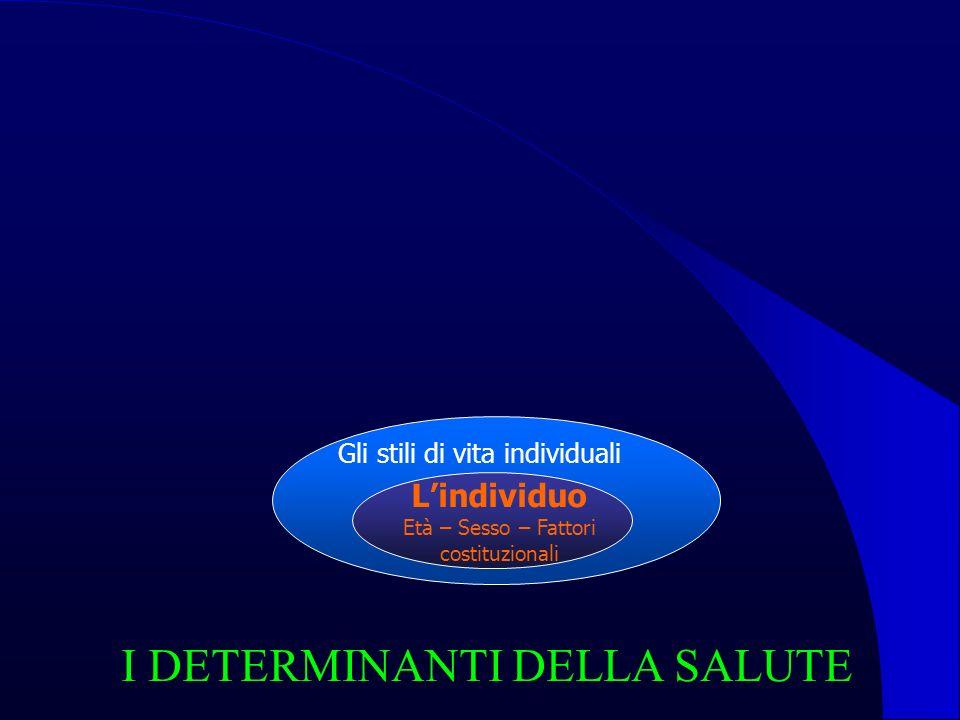 Lindividuo Età – Sesso – Fattori costituzionali Gli stili di vita individuali Le relazioni sociali e comunitarie I DETERMINANTI DELLA SALUTE
