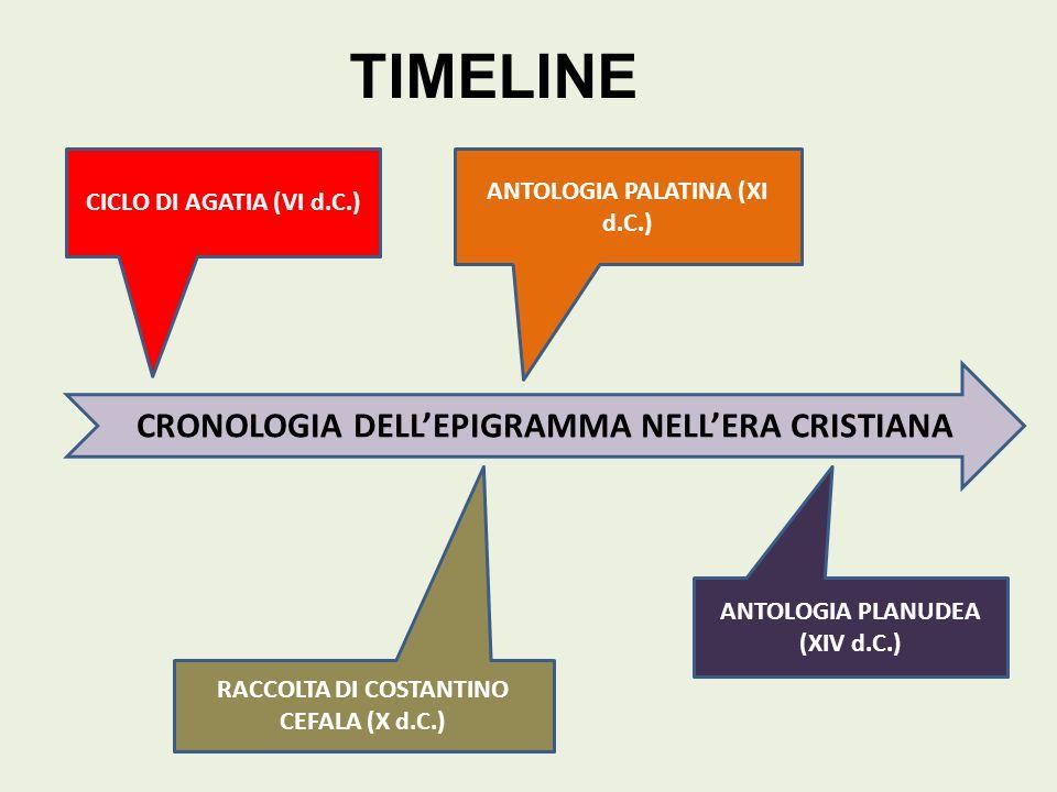 CRONOLOGIA DELLEPIGRAMMA NELLERA CRISTIANA CICLO DI AGATIA (VI d.C.) RACCOLTA DI COSTANTINO CEFALA (X d.C.) ANTOLOGIA PALATINA (XI d.C.) ANTOLOGIA PLA