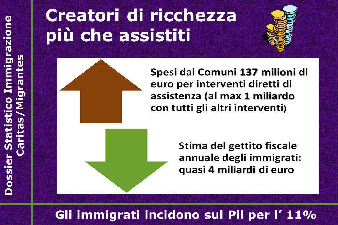 Creatori di ricchezza più che assistiti Dossier Statistico Immigrazione Caritas/Migrantes Gli immigrati incidono sul Pil per l 11%