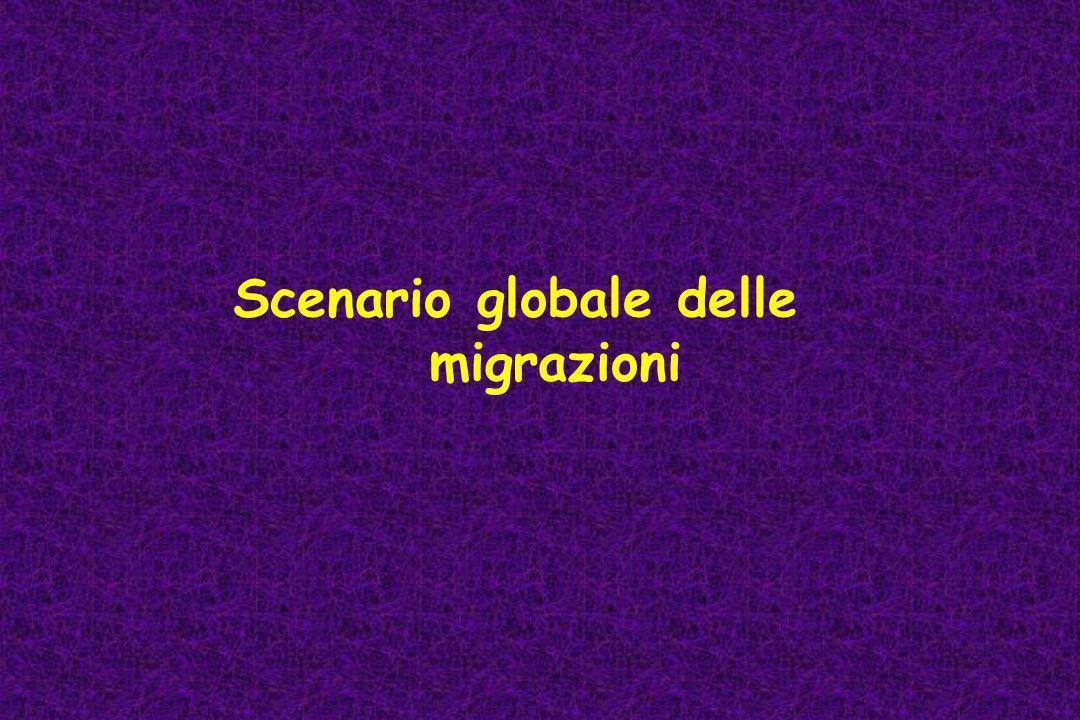 Migrazione volontaria e migrazione forzata La migrazione volontaria è sostenuta dallincontro tra domanda ed offerta di lavoro.