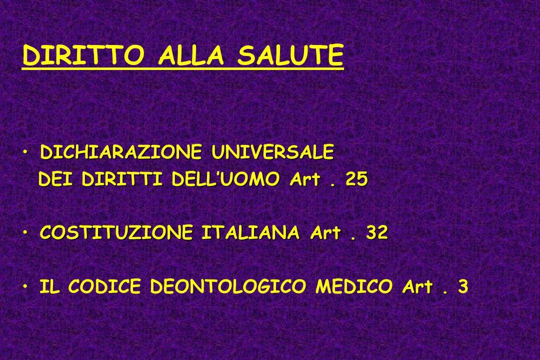 DIRITTO ALLA SALUTE DICHIARAZIONE UNIVERSALEDICHIARAZIONE UNIVERSALE DEI DIRITTI DELLUOMO Art. 25 DEI DIRITTI DELLUOMO Art. 25 COSTITUZIONE ITALIANA A