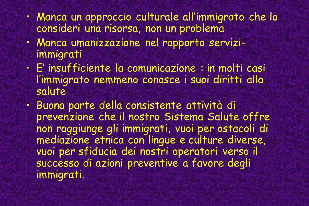 Manca un approccio culturale allimmigrato che lo consideri una risorsa, non un problema Manca umanizzazione nel rapporto servizi- immigrati E insuffic