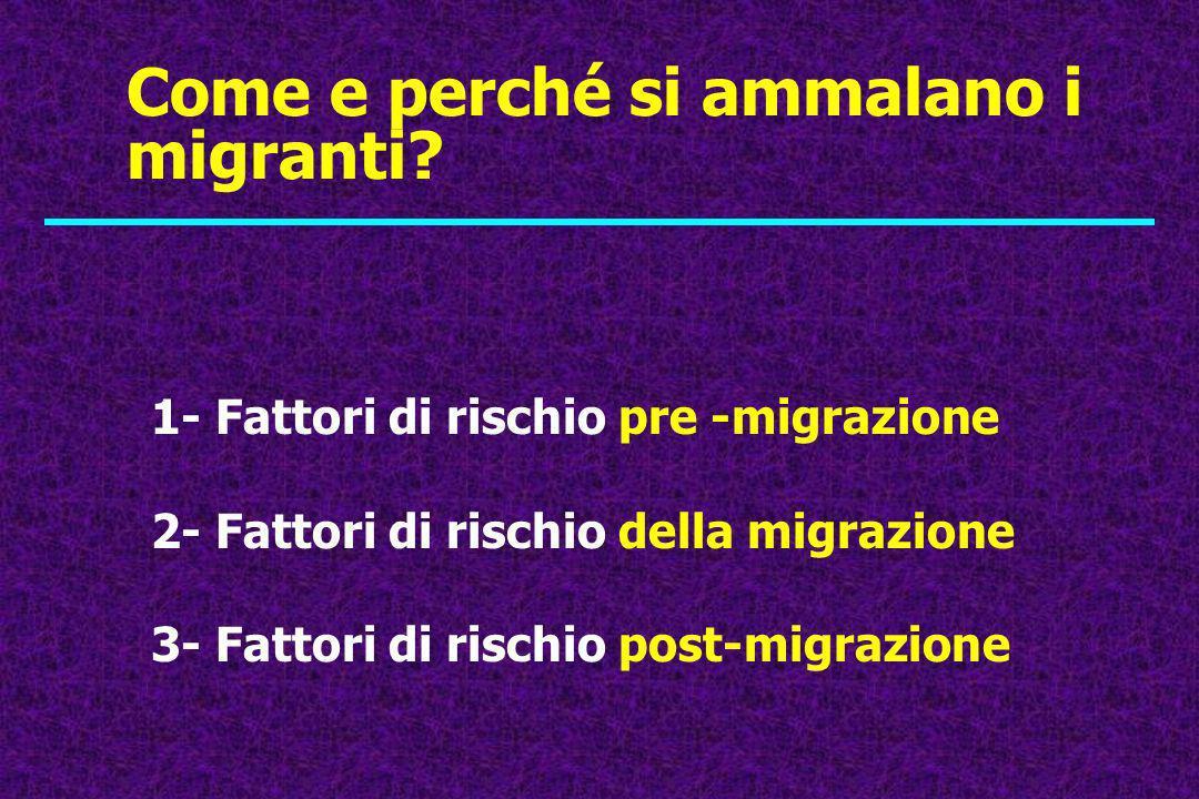 1- Fattori di rischio pre -migrazione 2- Fattori di rischio della migrazione 3- Fattori di rischio post-migrazione Come e perché si ammalano i migrant