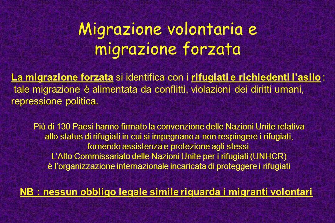 Migrazione volontaria e migrazione forzata La migrazione forzata si identifica con i rifugiati e richiedenti lasilo : tale migrazione è alimentata da