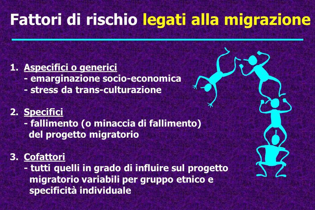 Fattori di rischio legati alla migrazione 1.Aspecifici o generici - emarginazione socio-economica - stress da trans-culturazione 2.Specifici - fallime