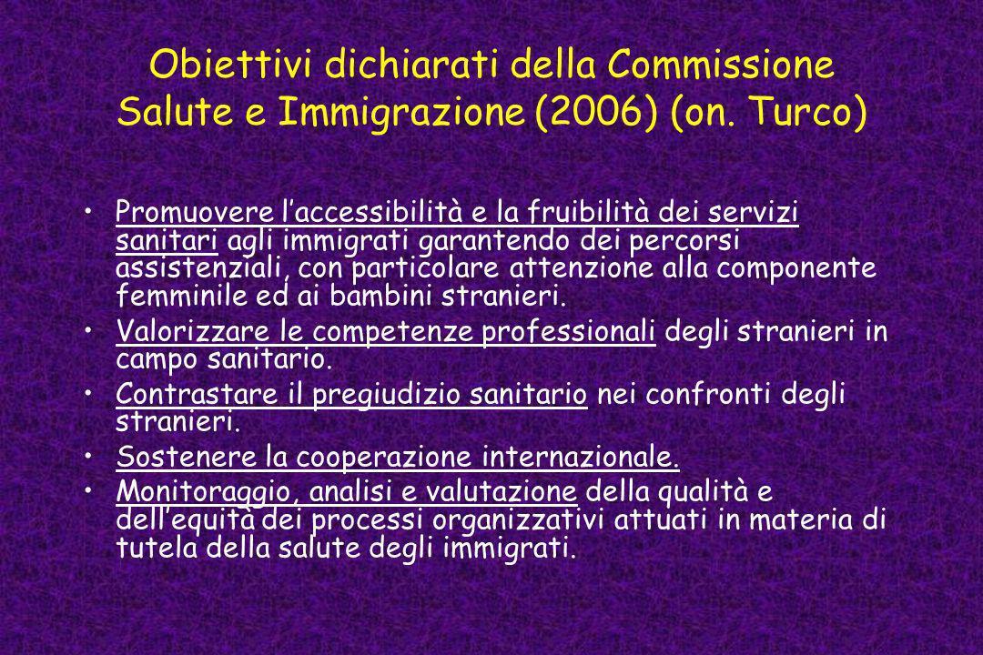 Obiettivi dichiarati della Commissione Salute e Immigrazione (2006) (on. Turco) Promuovere laccessibilità e la fruibilità dei servizi sanitari agli im