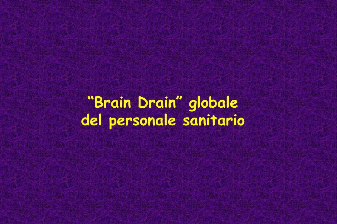 Cervelli in fuga :alcuni numeri 200 milioni di migranti nel mondo : 9/10 si riversano in Europa occidentale e in America del Nord.