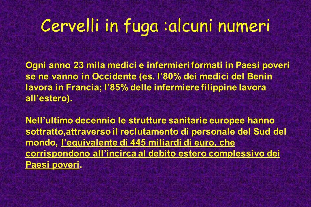 Dossier statistico immigrazione Caritas, Roma 2007 - S.G.