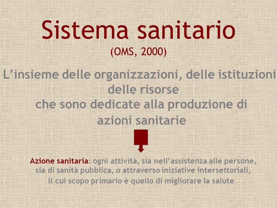 Sistema sanitario (OMS, 2000) Linsieme delle organizzazioni, delle istituzioni, delle risorse che sono dedicate alla produzione di azioni sanitarie Az