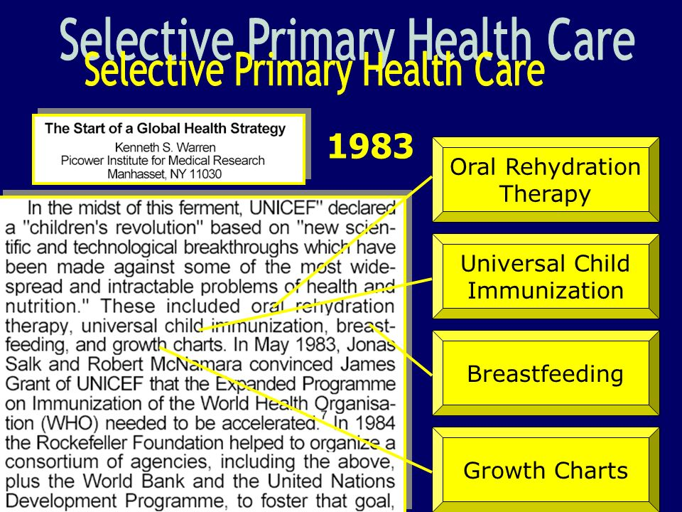 Oral Rehydration Therapy Universal Child Immunization Breastfeeding Growth Charts 1983