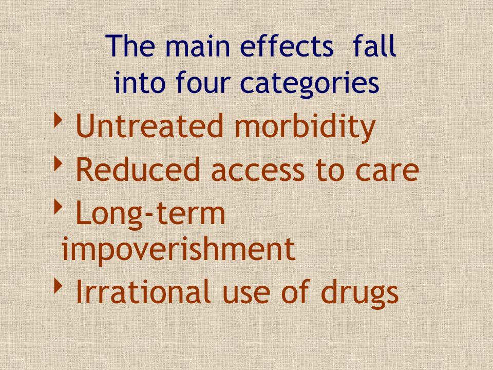 The main effects fall into four categories Untreated morbidity Reduced access to care Long-term impoverishment Irrational use of drugs