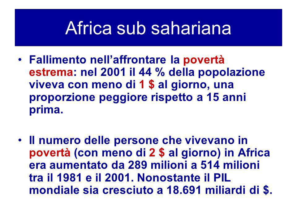 Africa sub sahariana Fallimento nellaffrontare la povertà estrema: nel 2001 il 44 % della popolazione viveva con meno di 1 $ al giorno, una proporzion