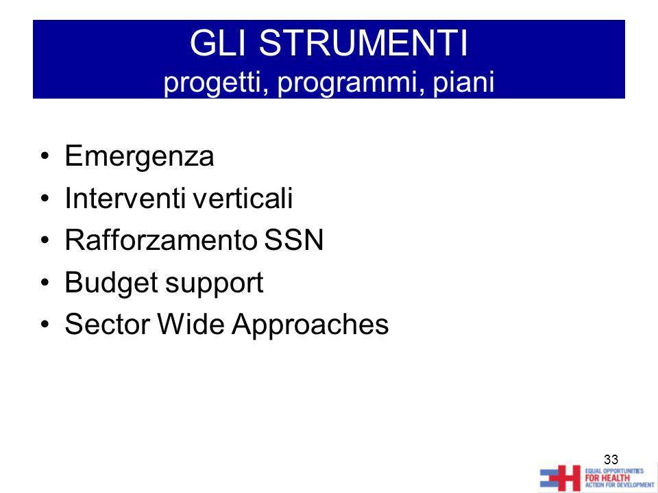 GLI STRUMENTI progetti, programmi, piani Emergenza Interventi verticali Rafforzamento SSN Budget support Sector Wide Approaches 33