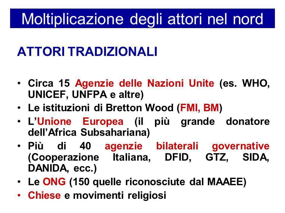 Moltiplicazione degli attori nel nord ATTORI TRADIZIONALI Circa 15 Agenzie delle Nazioni Unite (es. WHO, UNICEF, UNFPA e altre) Le istituzioni di Bret