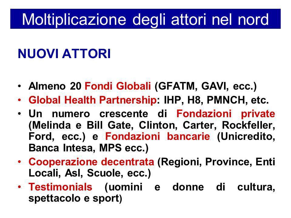 Moltiplicazione degli attori nel nord NUOVI ATTORI Almeno 20 Fondi Globali (GFATM, GAVI, ecc.) Global Health Partnership: IHP, H8, PMNCH, etc. Un nume