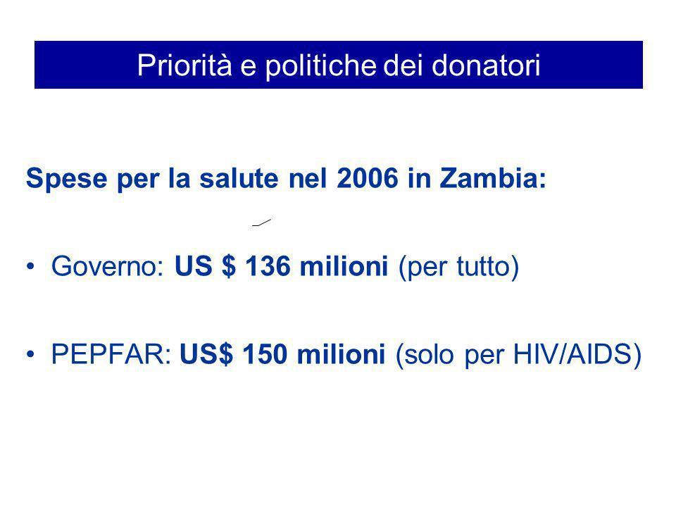 Programmi verticali: Zambia Spese per la salute nel 2006 in Zambia: Governo: US $ 136 milioni (per tutto) PEPFAR: US$ 150 milioni (solo per HIV/AIDS)