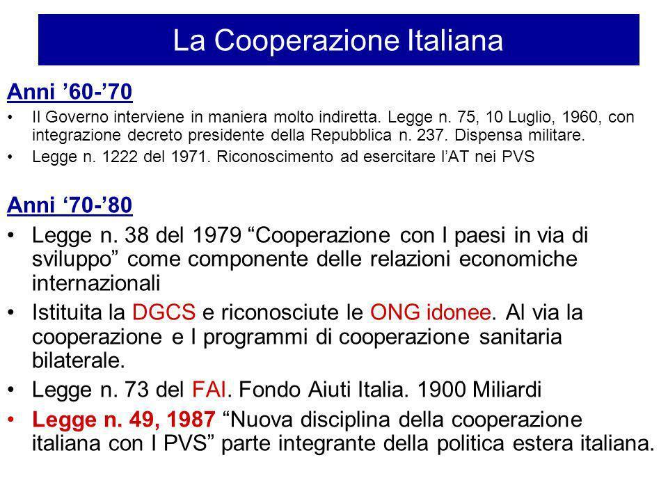 La Cooperazione Italiana Anni 60-70 Il Governo interviene in maniera molto indiretta. Legge n. 75, 10 Luglio, 1960, con integrazione decreto president