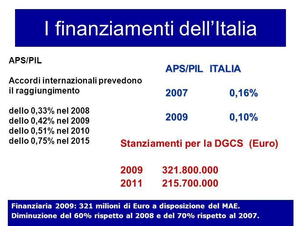Stanziamenti per la DGCS (Euro) 2009 321.800.000 2011 215.700.000 APS/PIL ITALIA 2007 0,16% 2009 0,10% I finanziamenti dellItalia APS/PIL Accordi inte