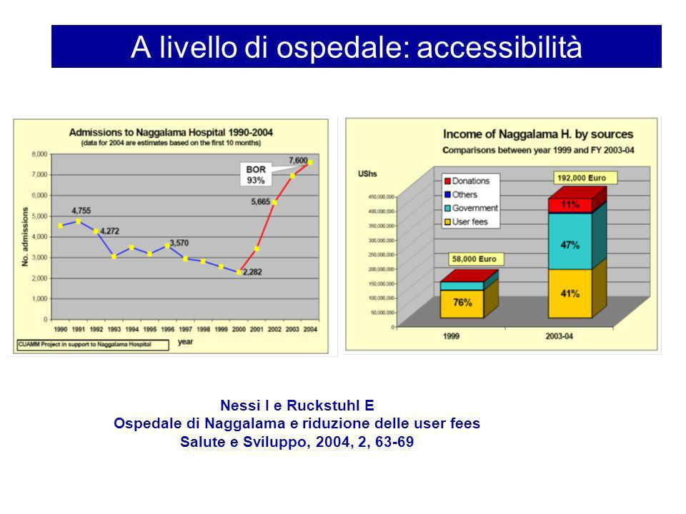 A livello di ospedale: accessibilità Nessi I e Ruckstuhl E Ospedale di Naggalama e riduzione delle user fees Salute e Sviluppo, 2004, 2, 63-69