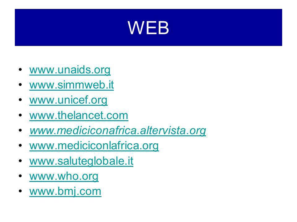 www.unaids.org www.simmweb.it www.unicef.org www.thelancet.com www.mediciconafrica.altervista.org www.mediciconlafrica.org www.saluteglobale.it www.wh