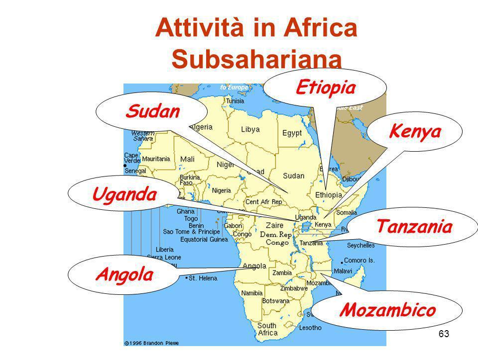 Angola Mozambico Tanzania Kenya Uganda Sudan Etiopia Attività in Africa Subsahariana 63
