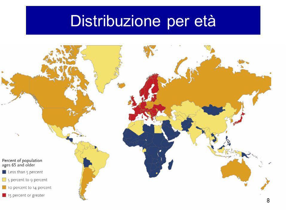 Moltiplicazione degli attori nel nord NUOVI ATTORI Almeno 20 Fondi Globali (GFATM, GAVI, ecc.) Global Health Partnership: IHP, H8, PMNCH, etc.