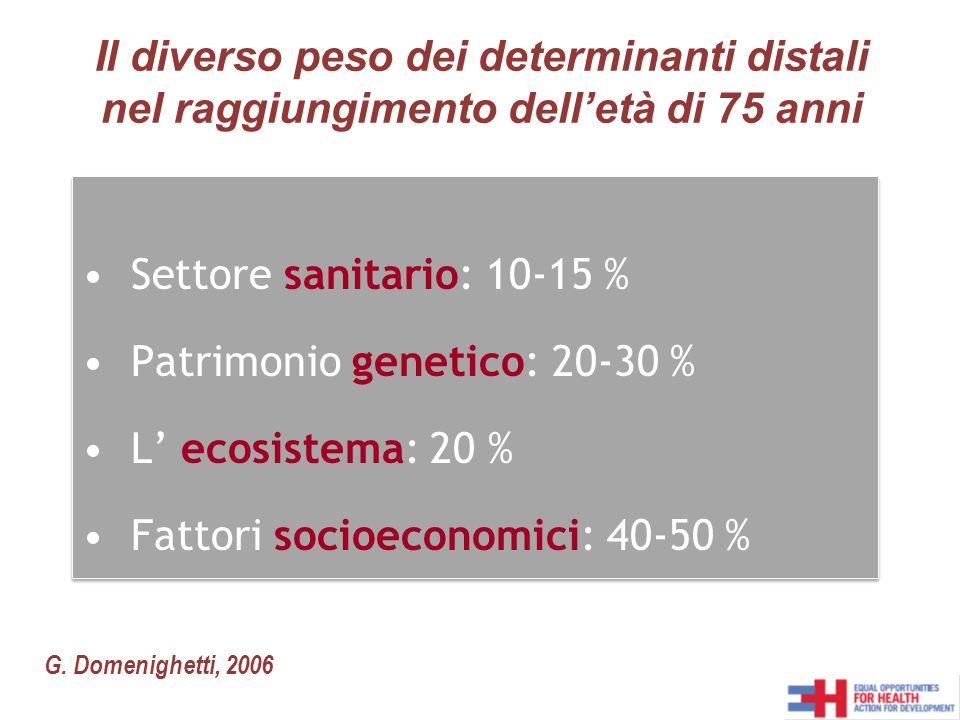 Settore sanitario: 10-15 % Patrimonio genetico: 20-30 % L ecosistema: 20 % Fattori socioeconomici: 40-50 % Settore sanitario: 10-15 % Patrimonio genet