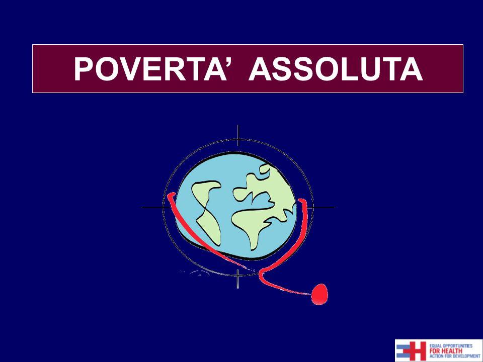 POVERTA ASSOLUTA