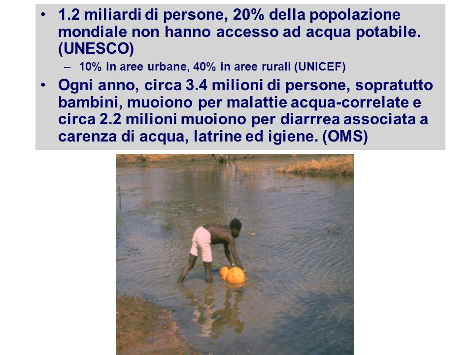 1.2 miliardi di persone, 20% della popolazione mondiale non hanno accesso ad acqua potabile.