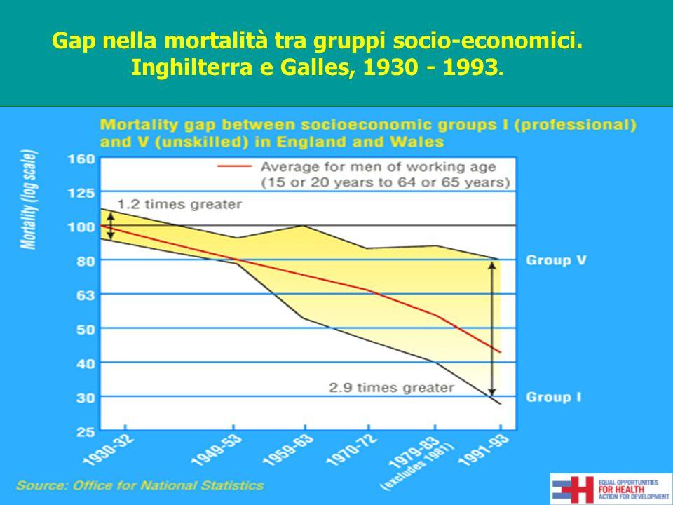 Gap nella mortalità tra gruppi socio-economici. Inghilterra e Galles, 1930 - 1993.
