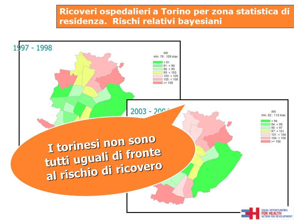 1997 - 1998 2003 - 2004 Ricoveri ospedalieri a Torino per zona statistica di residenza. Rischi relativi bayesiani I torinesi non sono tutti uguali di