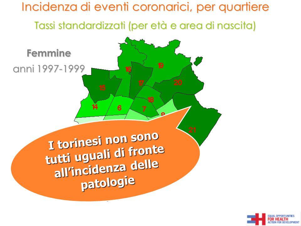 Incidenza di eventi coronarici, per quartiere Tassi standardizzati (per età e area di nascita) Femmine anni 1997-1999 I torinesi non sono tutti uguali di fronte allincidenza delle patologie