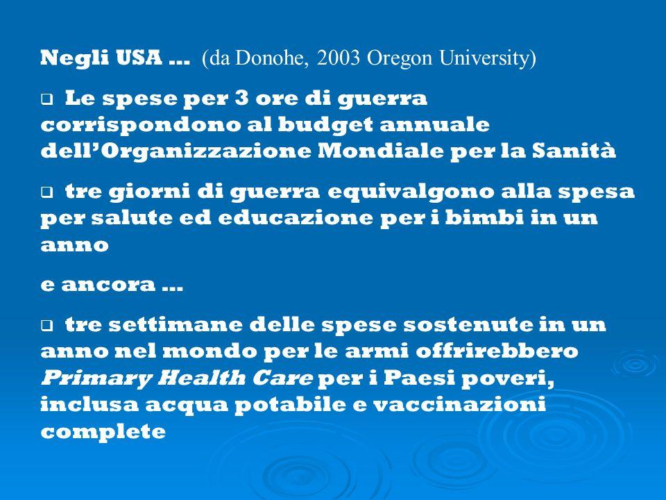 Negli USA … (da Donohe, 2003 Oregon University) Le spese per 3 ore di guerra corrispondono al budget annuale dellOrganizzazione Mondiale per la Sanità