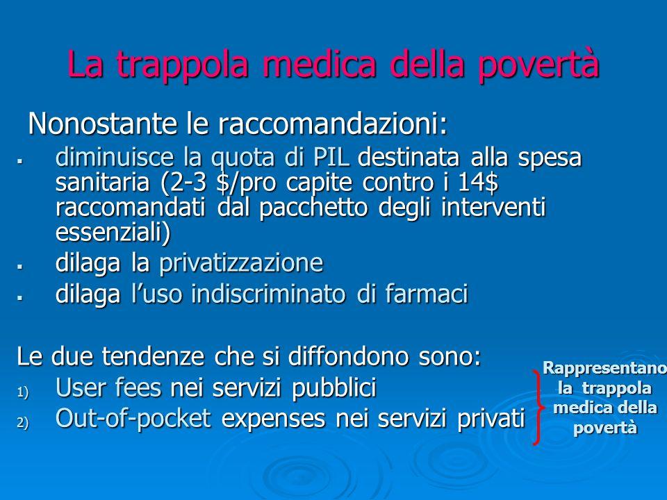La trappola medica della povertà Nonostante le raccomandazioni: Nonostante le raccomandazioni: diminuisce la quota di PIL destinata alla spesa sanitar