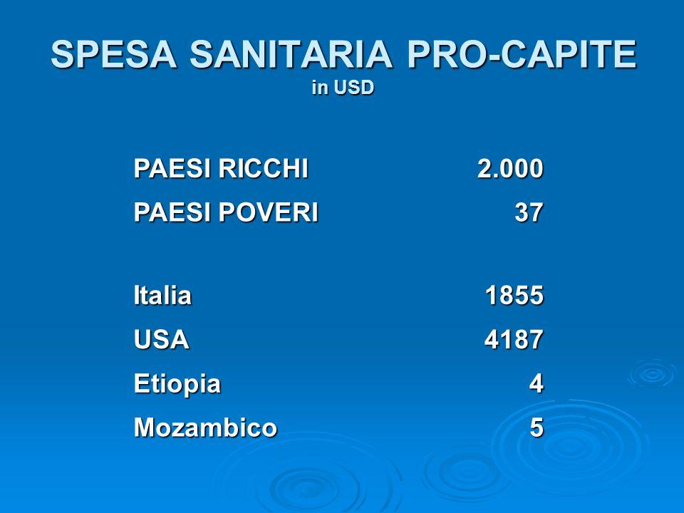 SPESA SANITARIA PRO-CAPITE in USD PAESI RICCHI 2.000 PAESI POVERI 37 Italia1855 USA4187 Etiopia4 Mozambico5