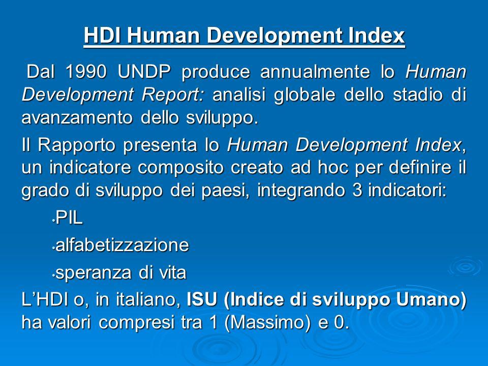 HDI Human Development Index Dal 1990 UNDP produce annualmente lo Human Development Report: analisi globale dello stadio di avanzamento dello sviluppo.