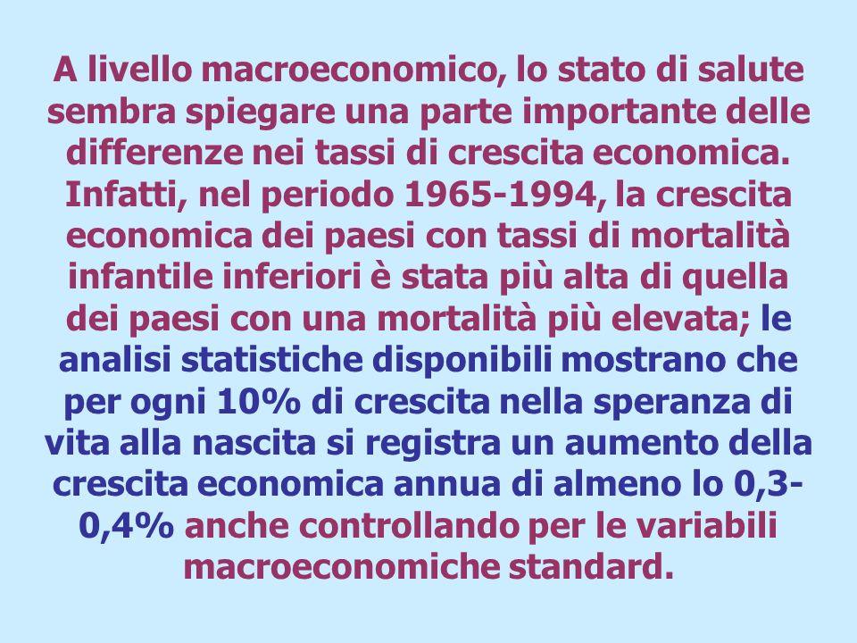 A livello macroeconomico, lo stato di salute sembra spiegare una parte importante delle differenze nei tassi di crescita economica. Infatti, nel perio