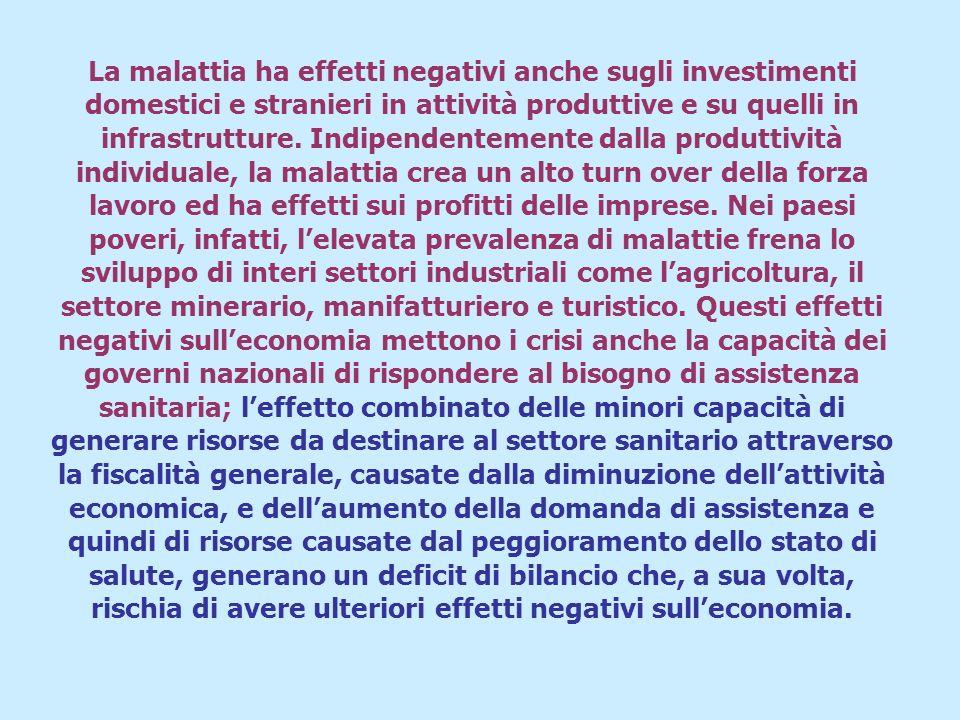 La malattia ha effetti negativi anche sugli investimenti domestici e stranieri in attività produttive e su quelli in infrastrutture. Indipendentemente