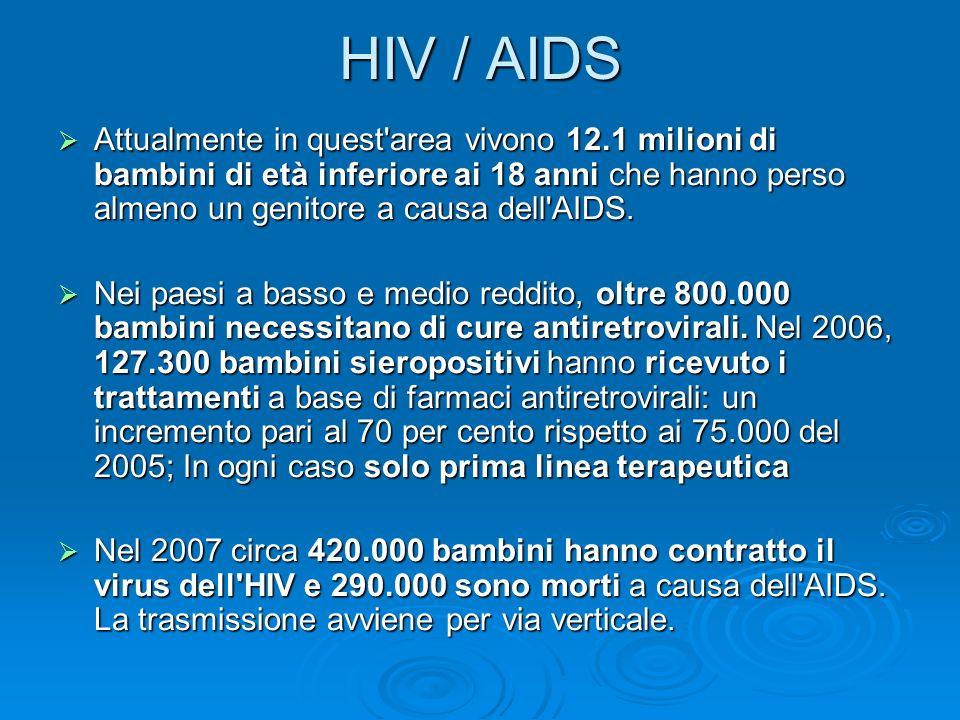 HIV / AIDS Attualmente in quest'area vivono 12.1 milioni di bambini di età inferiore ai 18 anni che hanno perso almeno un genitore a causa dell'AIDS.