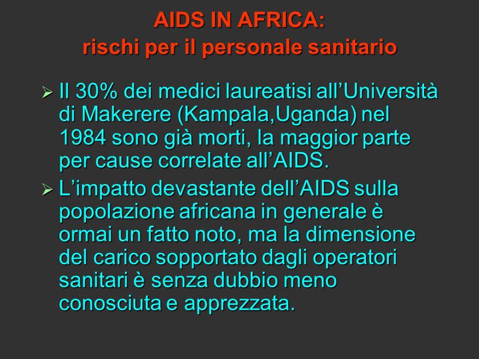AIDS IN AFRICA: rischi per il personale sanitario Il 30% dei medici laureatisi allUniversità di Makerere (Kampala,Uganda) nel 1984 sono già morti, la