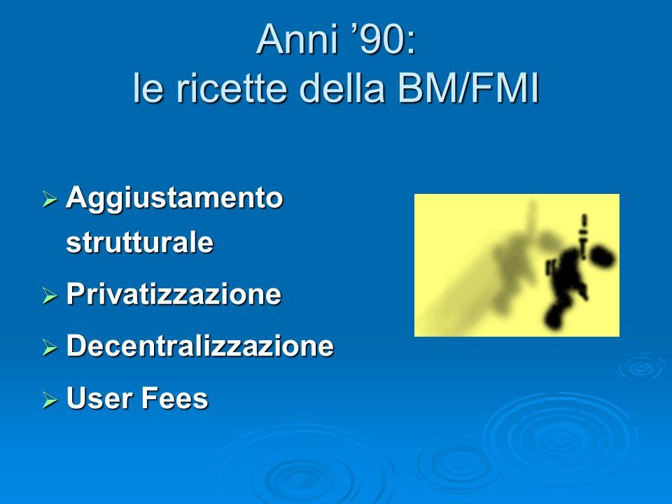 Anni 90: le ricette della BM/FMI Aggiustamento strutturale Aggiustamento strutturale Privatizzazione Privatizzazione Decentralizzazione Decentralizzaz