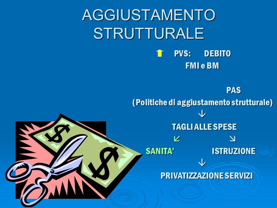 AGGIUSTAMENTO STRUTTURALE PVS: DEBITO FMI e BM PAS PAS (Politiche di aggiustamento strutturale) TAGLI ALLE SPESE TAGLI ALLE SPESE SANITA ISTRUZIONE SA