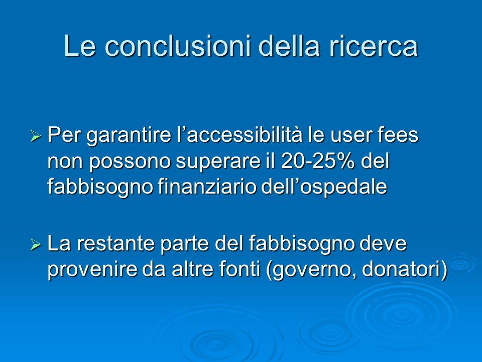 Le conclusioni della ricerca Per garantire laccessibilità le user fees non possono superare il 20-25% del fabbisogno finanziario dellospedale Per gara