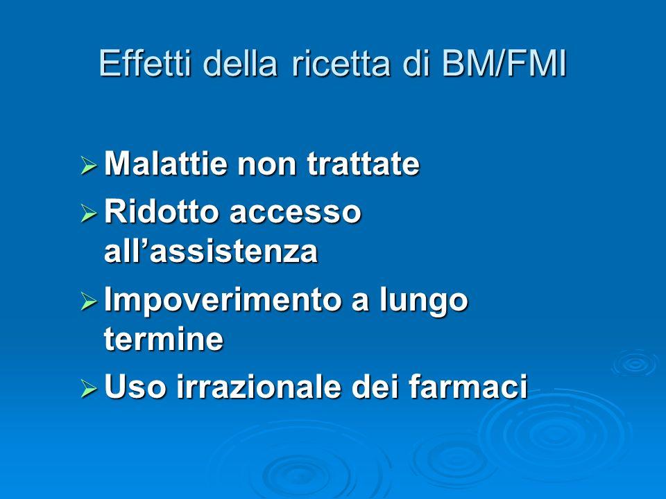 Effetti della ricetta di BM/FMI Malattie non trattate Malattie non trattate Ridotto accesso allassistenza Ridotto accesso allassistenza Impoverimento