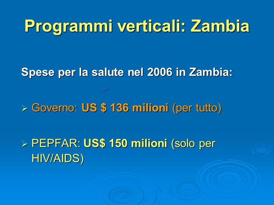 Programmi verticali: Zambia Spese per la salute nel 2006 in Zambia: Governo: US $ 136 milioni (per tutto) Governo: US $ 136 milioni (per tutto) PEPFAR