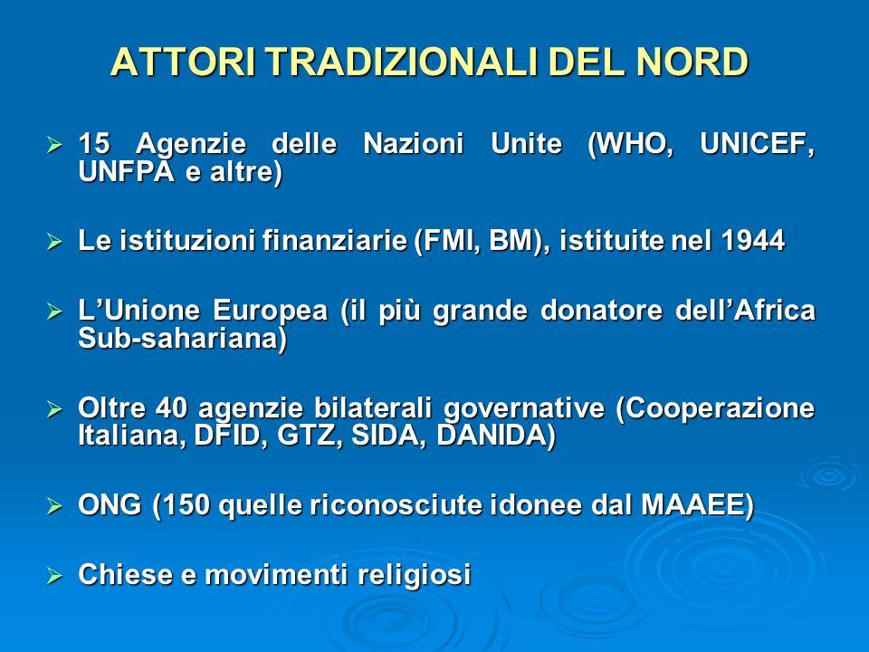 ATTORI TRADIZIONALI DEL NORD 15 Agenzie delle Nazioni Unite (WHO, UNICEF, UNFPA e altre) 15 Agenzie delle Nazioni Unite (WHO, UNICEF, UNFPA e altre) L
